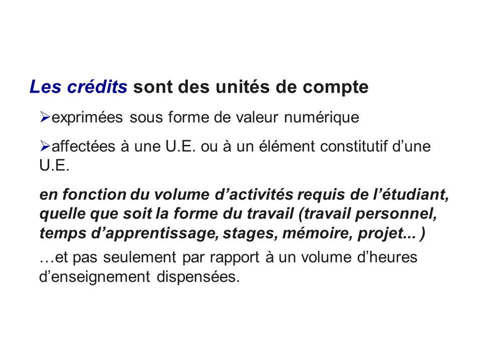Les crédits sont des unités de compte exprimées sous forme de valeur numérique affectées à une U.E. ou à un élément constitutif dune U.E. en fonction