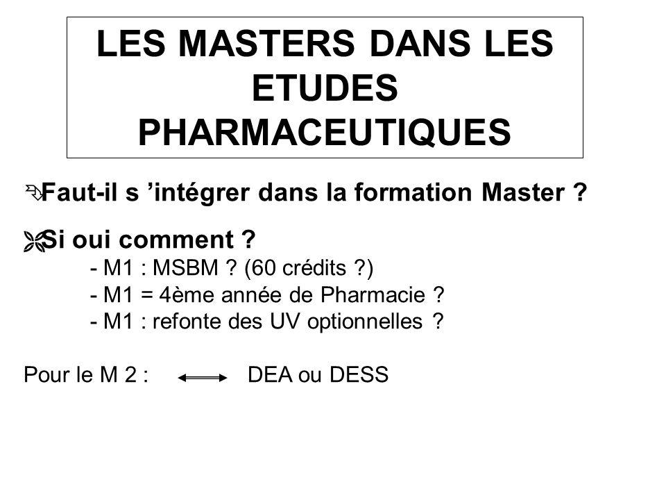 LES MASTERS DANS LES ETUDES PHARMACEUTIQUES Ê Faut-il s intégrer dans la formation Master ? Ë Si oui comment ? - M1 : MSBM ? (60 crédits ?) - M1 = 4èm