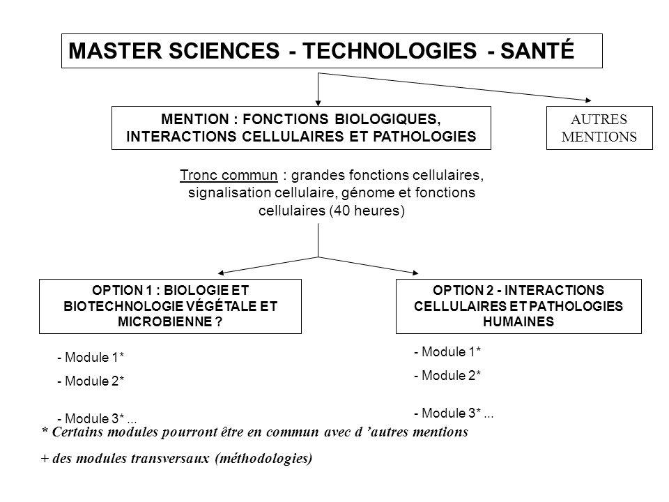 MASTER SCIENCES - TECHNOLOGIES - SANTÉ MENTION : FONCTIONS BIOLOGIQUES, INTERACTIONS CELLULAIRES ET PATHOLOGIES Tronc commun : grandes fonctions cellu