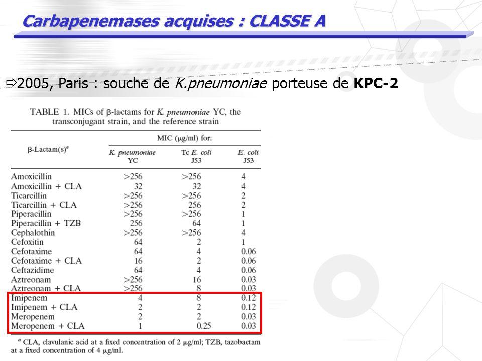 Carbapenemases acquises : CLASSE A Multiplication des reports de souches porteuses de KPC1 puis KPC2 puis KPC3 chez Klebsiella, puisSalmonella, Entero