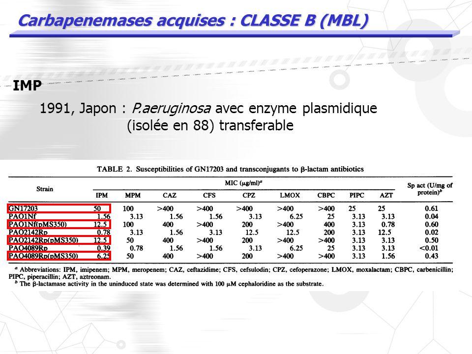 Carbapenemases acquises : CLASSE B (MBL) IMP 1991, Japon : S.marcescens R imipeneme Résistance liée à la production dune enzyme IMP1 plasmidique (+int
