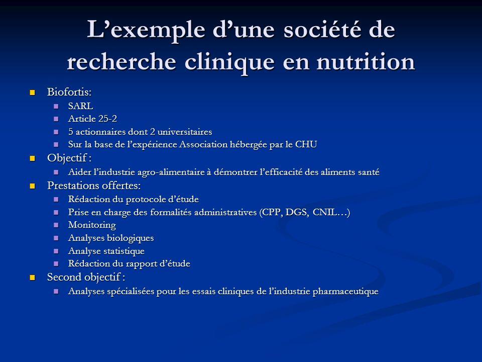 Lexemple dune société de recherche clinique en nutrition Biofortis: Biofortis: SARL SARL Article 25-2 Article 25-2 5 actionnaires dont 2 universitaires 5 actionnaires dont 2 universitaires Sur la base de lexpérience Association hébergée par le CHU Sur la base de lexpérience Association hébergée par le CHU Objectif : Objectif : Aider lindustrie agro-alimentaire à démontrer lefficacité des aliments santé Aider lindustrie agro-alimentaire à démontrer lefficacité des aliments santé Prestations offertes: Prestations offertes: Rédaction du protocole détude Rédaction du protocole détude Prise en charge des formalités administratives (CPP, DGS, CNIL…) Prise en charge des formalités administratives (CPP, DGS, CNIL…) Monitoring Monitoring Analyses biologiques Analyses biologiques Analyse statistique Analyse statistique Rédaction du rapport détude Rédaction du rapport détude Second objectif : Second objectif : Analyses spécialisées pour les essais cliniques de lindustrie pharmaceutique Analyses spécialisées pour les essais cliniques de lindustrie pharmaceutique
