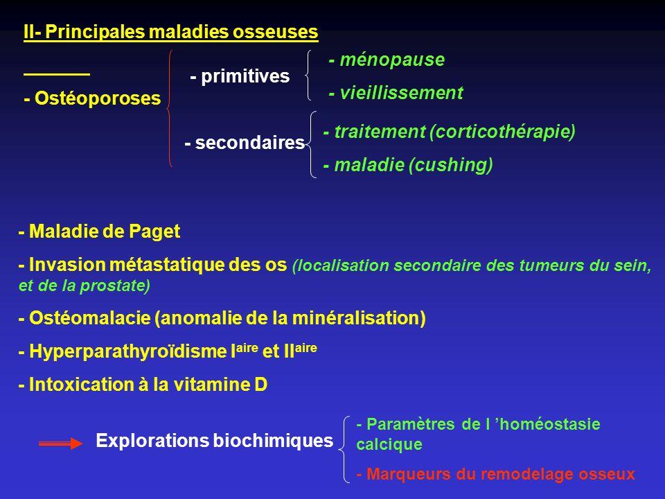 II- Principales maladies osseuses - Ostéoporoses - primitives - ménopause - vieillissement - secondaires - traitement (corticothérapie) - maladie (cus