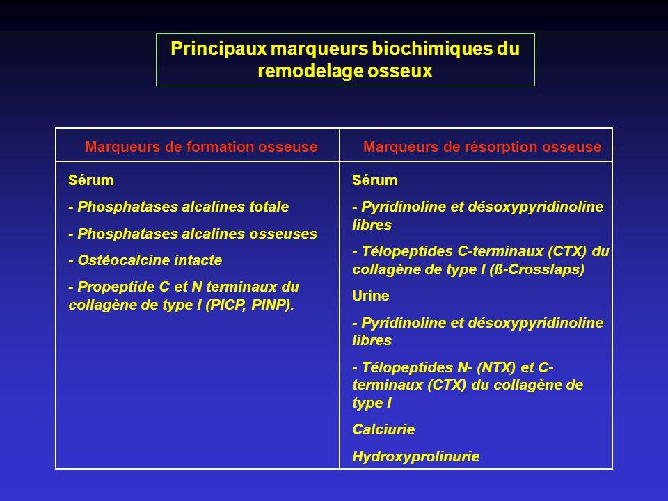 Sérum - Phosphatases alcalines totale - Phosphatases alcalines osseuses - Ostéocalcine intacte - Propeptide C et N terminaux du collagène de type I (P