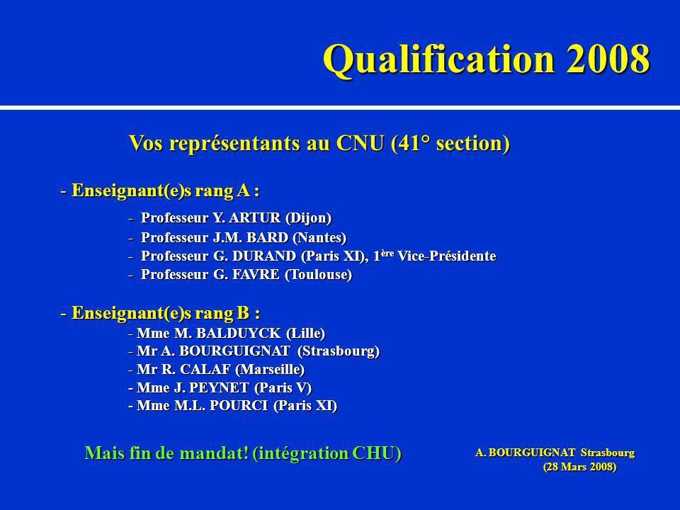 Qualification 2008 Vos représentants au CNU (41° section) - Enseignant(e)s rang A : - Professeur Y.