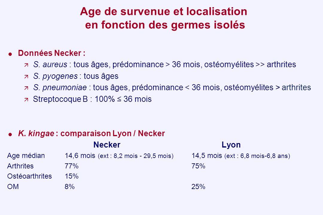 Age de survenue et localisation en fonction des germes isolés Données Necker : S. aureus : tous âges, prédominance > 36 mois, ostéomyélites >> arthrit