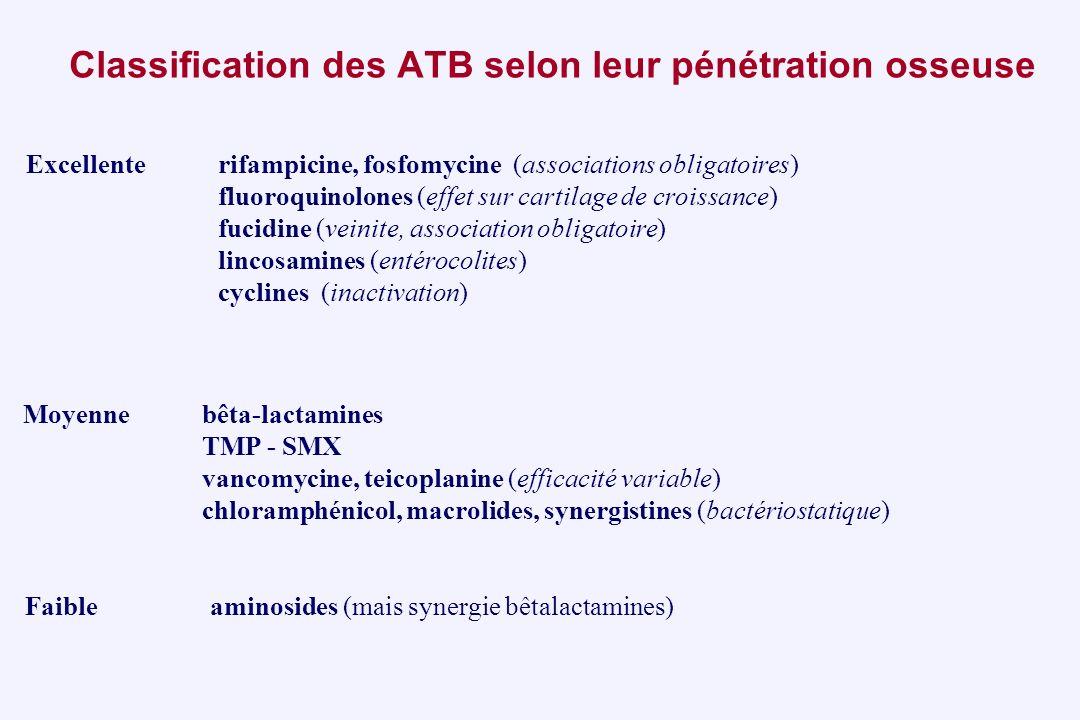 Classification des ATB selon leur pénétration osseuse Excellenterifampicine, fosfomycine (associations obligatoires) fluoroquinolones (effet sur carti