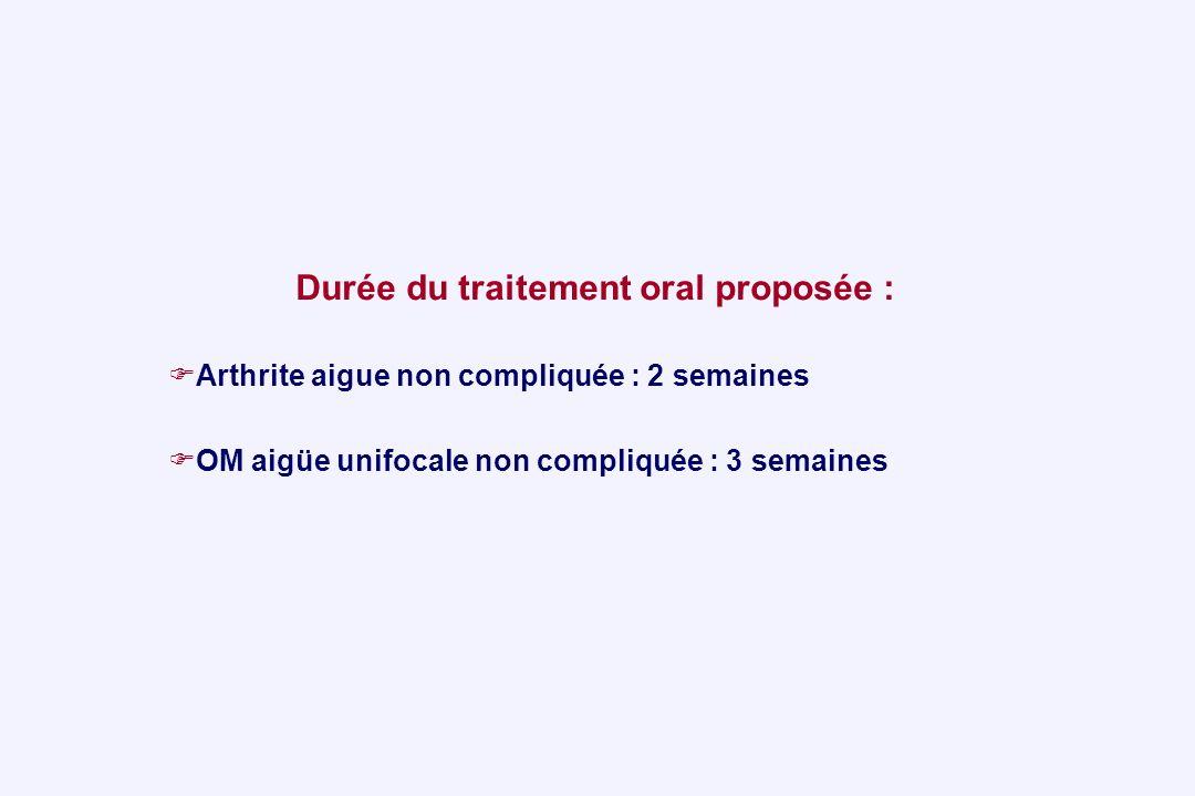 Durée du traitement oral proposée : Arthrite aigue non compliquée : 2 semaines OM aigüe unifocale non compliquée : 3 semaines