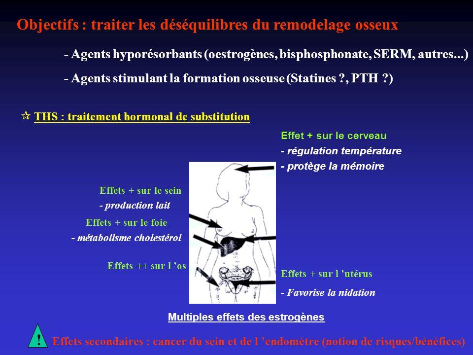 Objectifs : traiter les déséquilibres du remodelage osseux - Agents hyporésorbants (oestrogènes, bisphosphonate, SERM, autres...) - Agents stimulant l