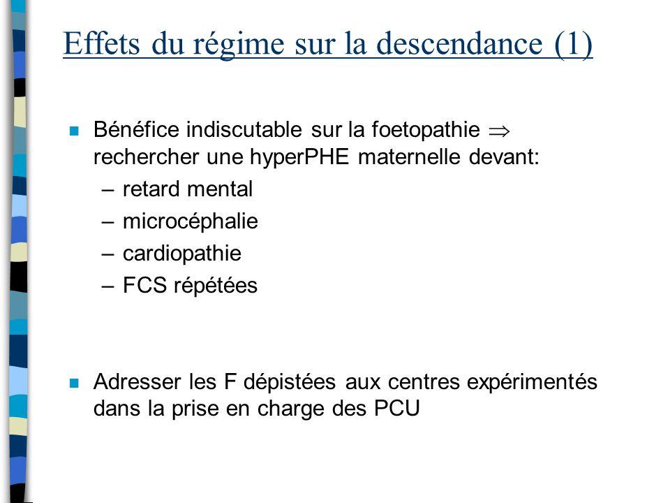 Effets du régime sur la descendance (1) n Bénéfice indiscutable sur la foetopathie rechercher une hyperPHE maternelle devant: –retard mental –microcép