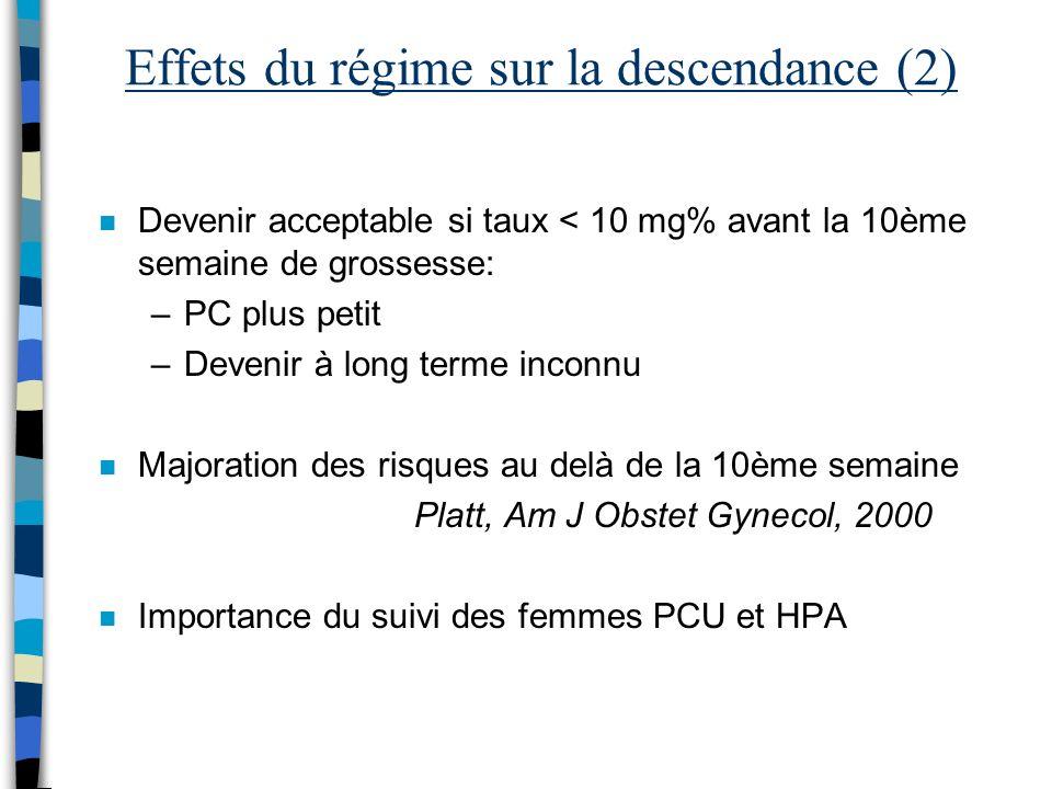 Effets du régime sur la descendance (2) n Devenir acceptable si taux < 10 mg% avant la 10ème semaine de grossesse: –PC plus petit –Devenir à long term