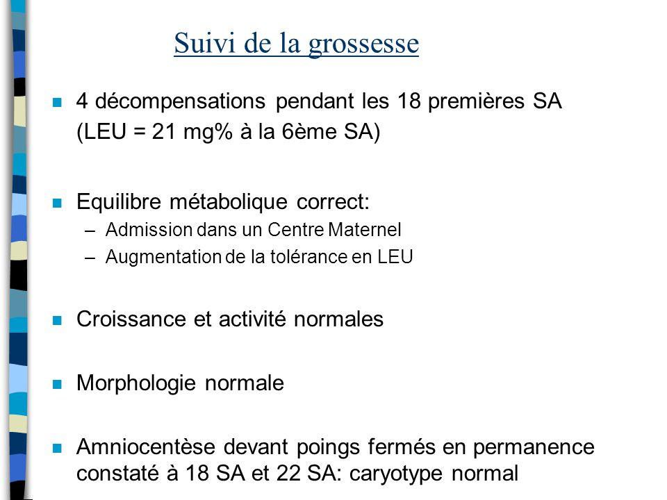 Suivi de la grossesse n 4 décompensations pendant les 18 premières SA (LEU = 21 mg% à la 6ème SA) n Equilibre métabolique correct: –Admission dans un