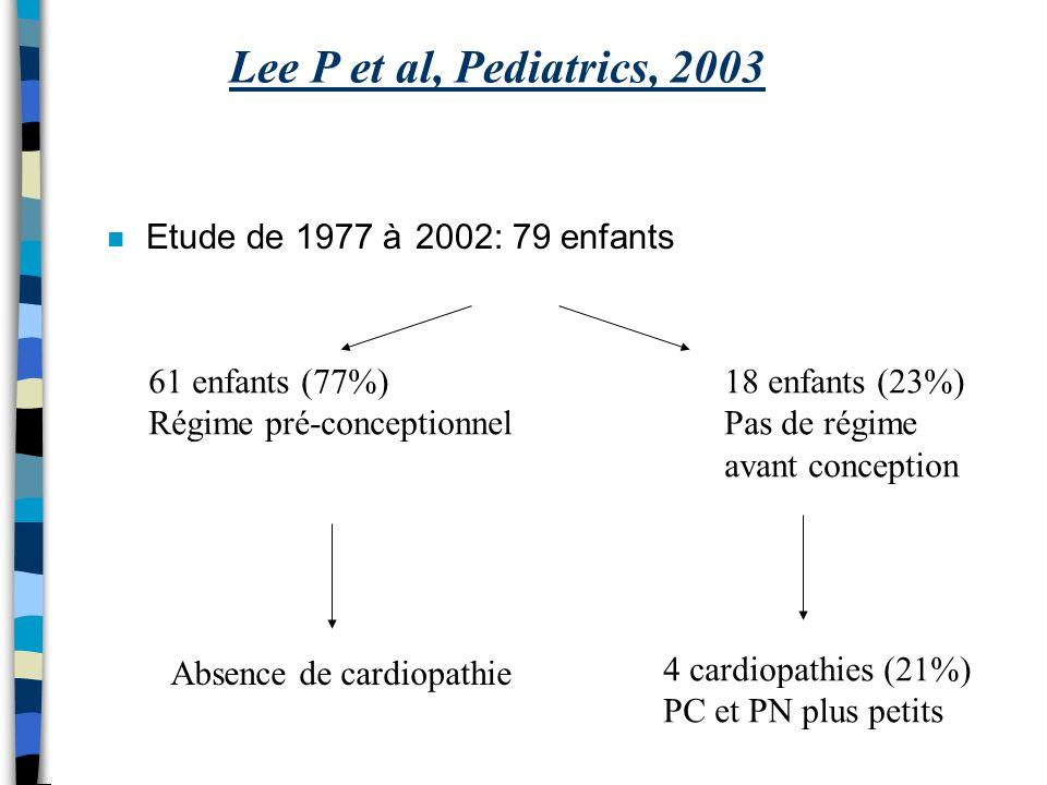 Lee P et al, Pediatrics, 2003 n Etude de 1977 à 2002: 79 enfants 61 enfants (77%) Régime pré-conceptionnel Absence de cardiopathie 18 enfants (23%) Pa