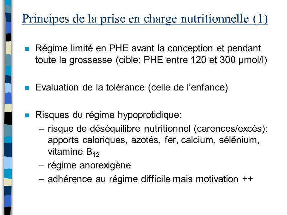 Principes de la prise en charge nutritionnelle (2) n Substituts protéiques sans PHE: permet de couvrir les besoins protéiques n Supplémentations: vitamines, minéraux, oligoéléments n Contrôle de la prise de poids au cours de la grossesse n Contrôle des apports énergétiques
