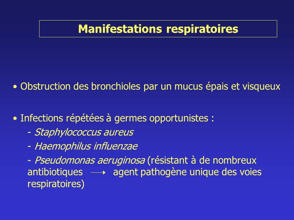 Manifestations respiratoires Obstruction des bronchioles par un mucus épais et visqueux Infections répétées à germes opportunistes : - Staphylococcus