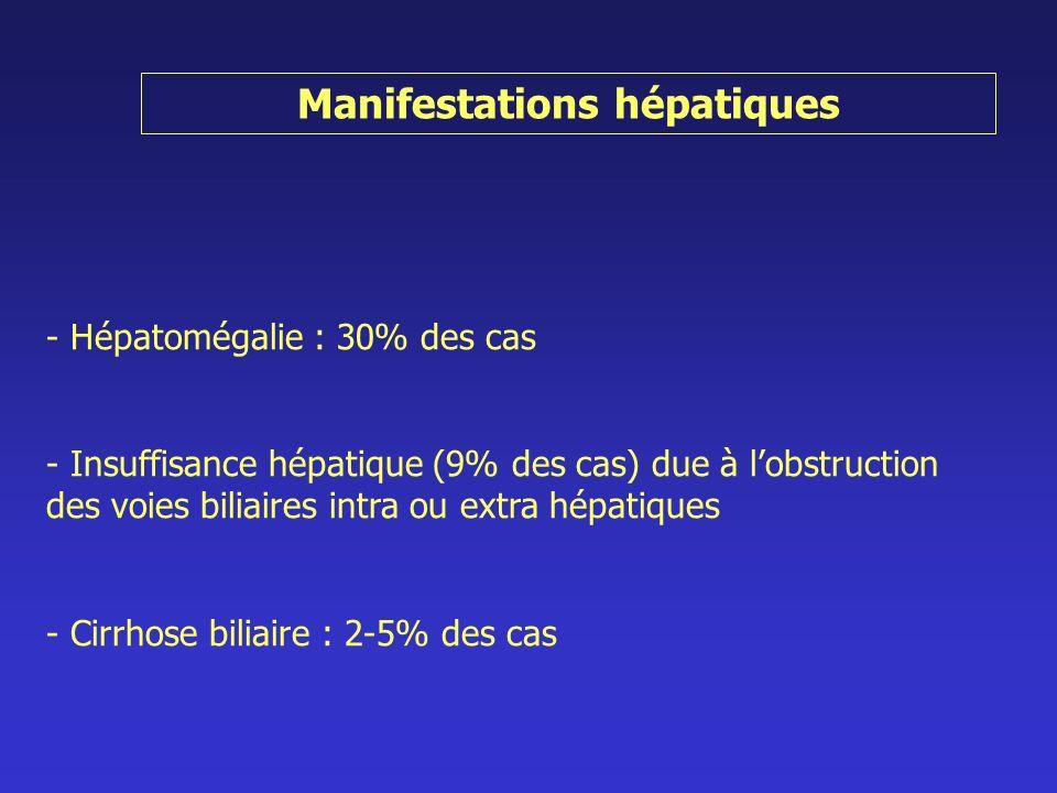 Manifestations hépatiques - Hépatomégalie : 30% des cas - Insuffisance hépatique (9% des cas) due à lobstruction des voies biliaires intra ou extra hé