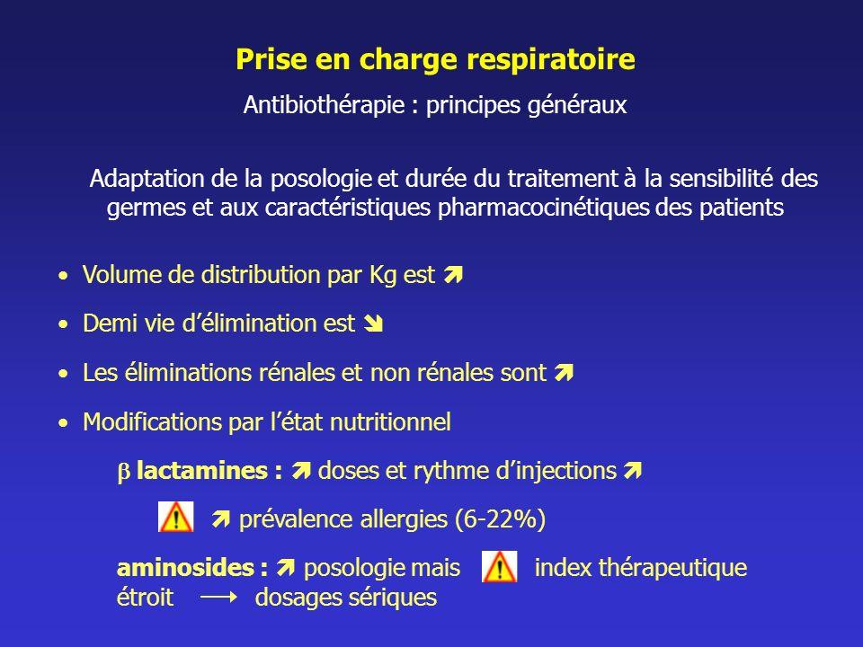 Prise en charge respiratoire Antibiothérapie : principes généraux Adaptation de la posologie et durée du traitement à la sensibilité des germes et aux