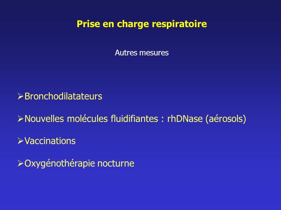 Prise en charge respiratoire Autres mesures Bronchodilatateurs Nouvelles molécules fluidifiantes : rhDNase (aérosols) Vaccinations Oxygénothérapie noc