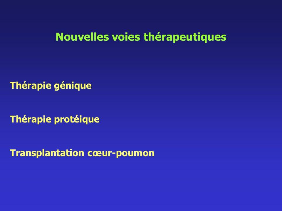 Nouvelles voies thérapeutiques Thérapie génique Thérapie protéique Transplantation cœur-poumon