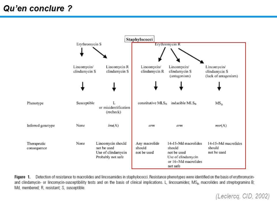 Quen conclure ? (Leclercq, CID, 2002)