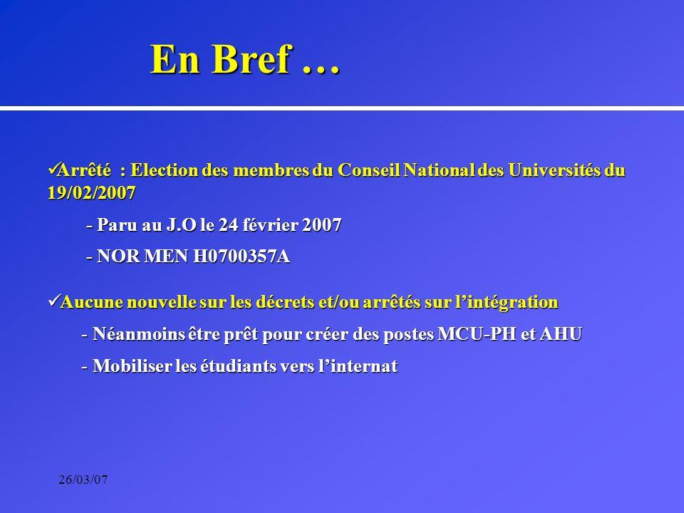 26/03/07 Arrêté : Election des membres du Conseil National des Universités du 19/02/2007 Arrêté : Election des membres du Conseil National des Universités du 19/02/2007 - Paru au J.O le 24 février 2007 - Paru au J.O le 24 février 2007 - NOR MEN H0700357A - NOR MEN H0700357A Aucune nouvelle sur les décrets et/ou arrêtés sur lintégration Aucune nouvelle sur les décrets et/ou arrêtés sur lintégration - Néanmoins être prêt pour créer des postes MCU-PH et AHU - Mobiliser les étudiants vers linternat En Bref …