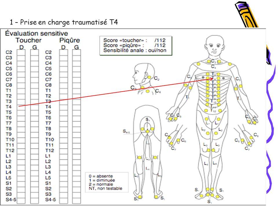 Protocole anesthésique justifié par le contexte durgence, avec estomac plein, et hypovolémie compensée.