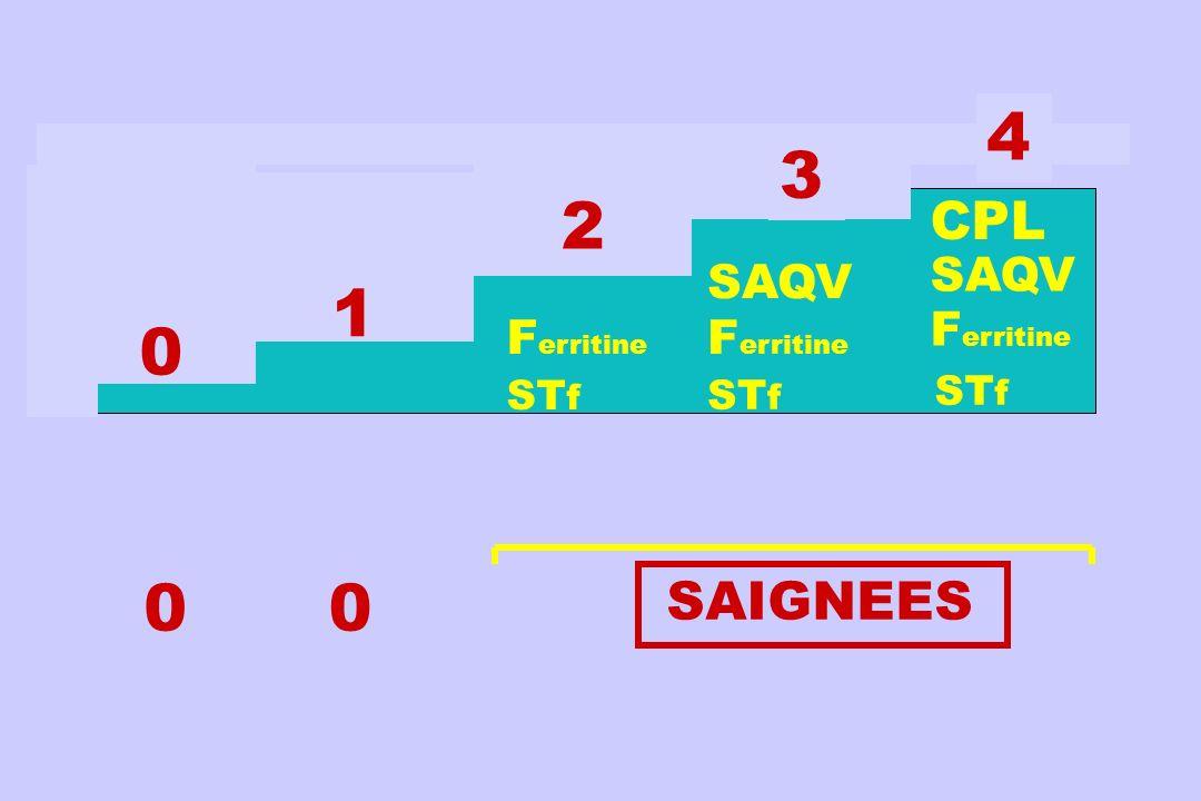 ST f 0 1 2 3 4 F erritine SAQV ST f CPL F erritine ST f SAQV 00 SAIGNEES