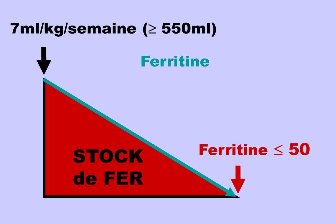 IRON STORES Ferritine 7ml/kg/semaine STOCK de FER Ferritine 50 ( 550ml)