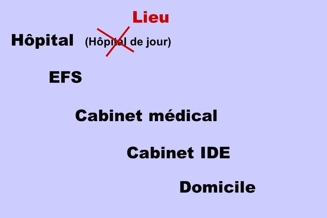 Lieu EFS Cabinet médical Cabinet IDE Domicile Hôpital (Hôpital de jour)