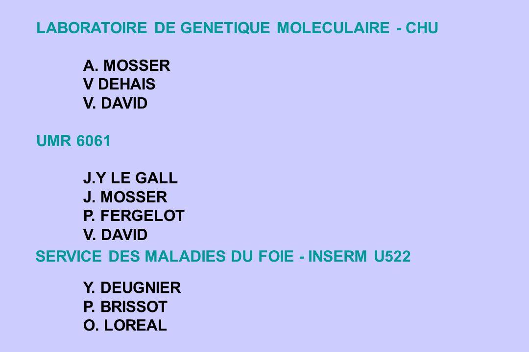 LABORATOIRE DE GENETIQUE MOLECULAIRE - CHU A. MOSSER V DEHAIS V. DAVID UMR 6061 J.Y LE GALL J. MOSSER P. FERGELOT V. DAVID SERVICE DES MALADIES DU FOI