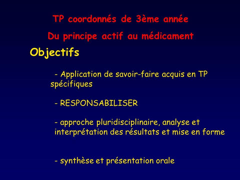 - Application de savoir-faire acquis en TP spécifiques - RESPONSABILISER - approche pluridisciplinaire, analyse et interprétation des résultats et mis