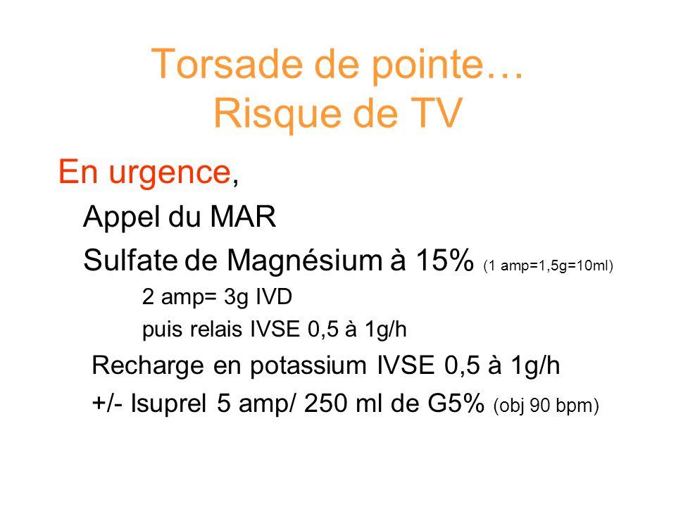 Torsade de pointe… Risque de TV En urgence, Appel du MAR Sulfate de Magnésium à 15% (1 amp=1,5g=10ml) 2 amp= 3g IVD puis relais IVSE 0,5 à 1g/h Rechar