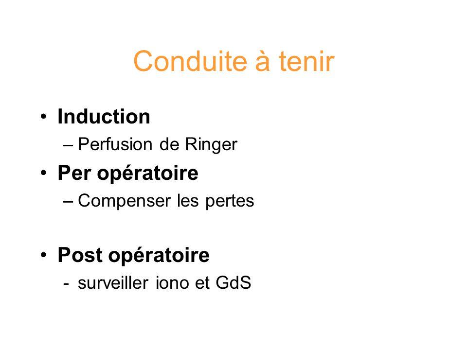Conduite à tenir Induction –Perfusion de Ringer Per opératoire –Compenser les pertes Post opératoire -surveiller iono et GdS
