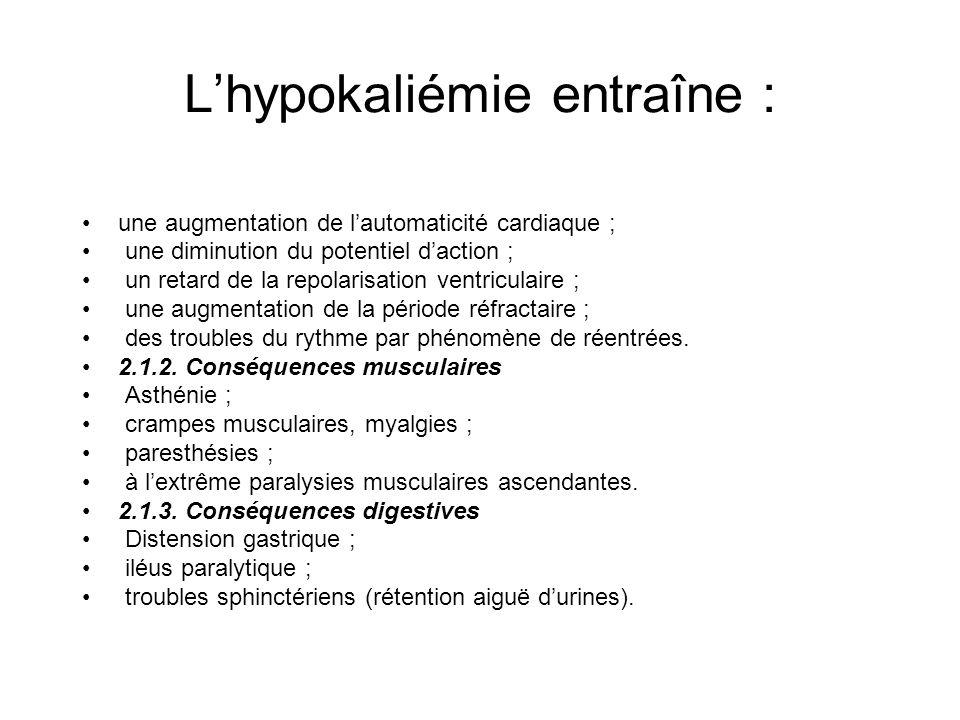 Lhypokaliémie entraîne : une augmentation de lautomaticité cardiaque ; une diminution du potentiel daction ; un retard de la repolarisation ventricula