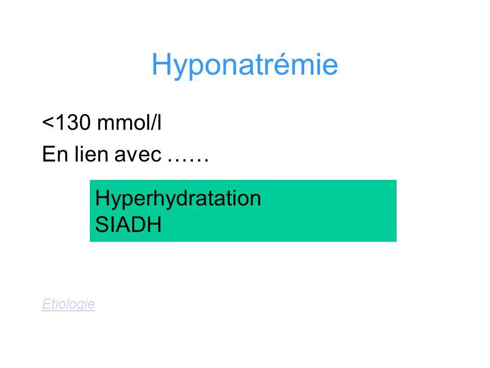 Hyponatrémie <130 mmol/l En lien avec …… Etiologie Hyperhydratation SIADH