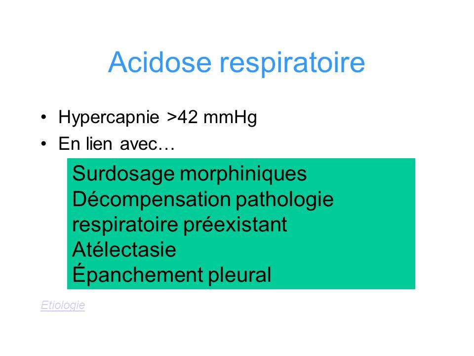 Acidose respiratoire Hypercapnie >42 mmHg En lien avec… Etiologie Surdosage morphiniques Décompensation pathologie respiratoire préexistant Atélectasi