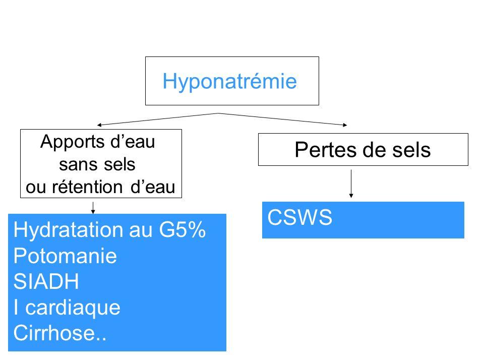 Hyponatrémie Apports deau sans sels ou rétention deau Hydratation au G5% Potomanie SIADH I cardiaque Cirrhose.. Pertes de sels CSWS