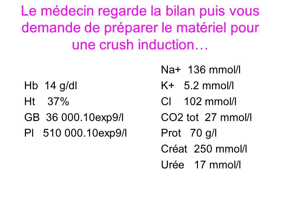 Le médecin regarde la bilan puis vous demande de préparer le matériel pour une crush induction… Hb 14 g/dl Ht 37% GB 36 000.10exp9/l Pl 510 000.10exp9