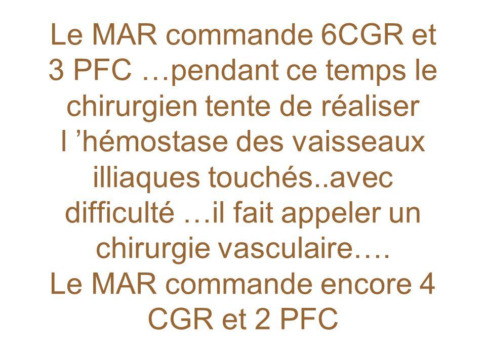 Le MAR commande 6CGR et 3 PFC …pendant ce temps le chirurgien tente de réaliser l hémostase des vaisseaux illiaques touchés..avec difficulté …il fait