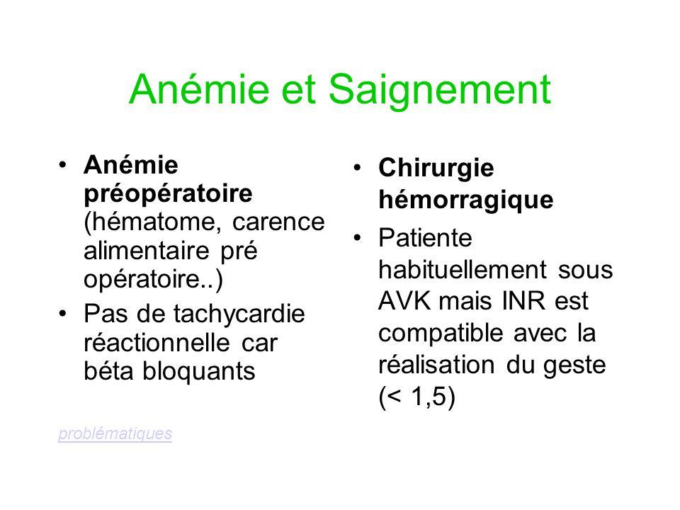 Anémie et Saignement Anémie préopératoire (hématome, carence alimentaire pré opératoire..) Pas de tachycardie réactionnelle car béta bloquants problém