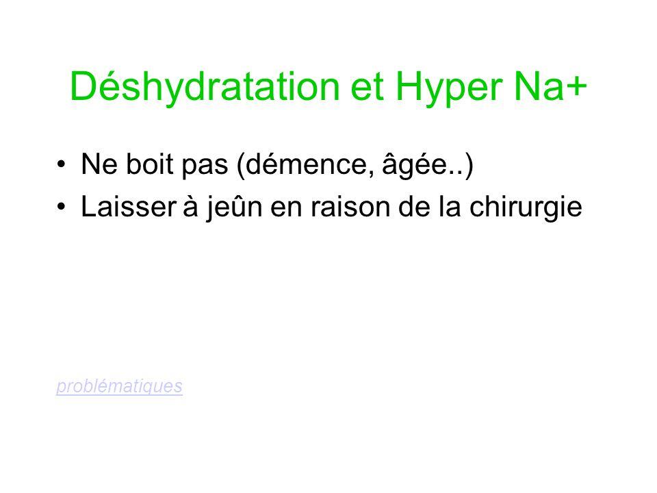 Déshydratation et Hyper Na+ Ne boit pas (démence, âgée..) Laisser à jeûn en raison de la chirurgie problématiques