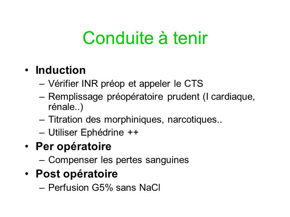 Conduite à tenir Induction –Vérifier INR préop et appeler le CTS –Remplissage préopératoire prudent (I cardiaque, rénale..) –Titration des morphinique