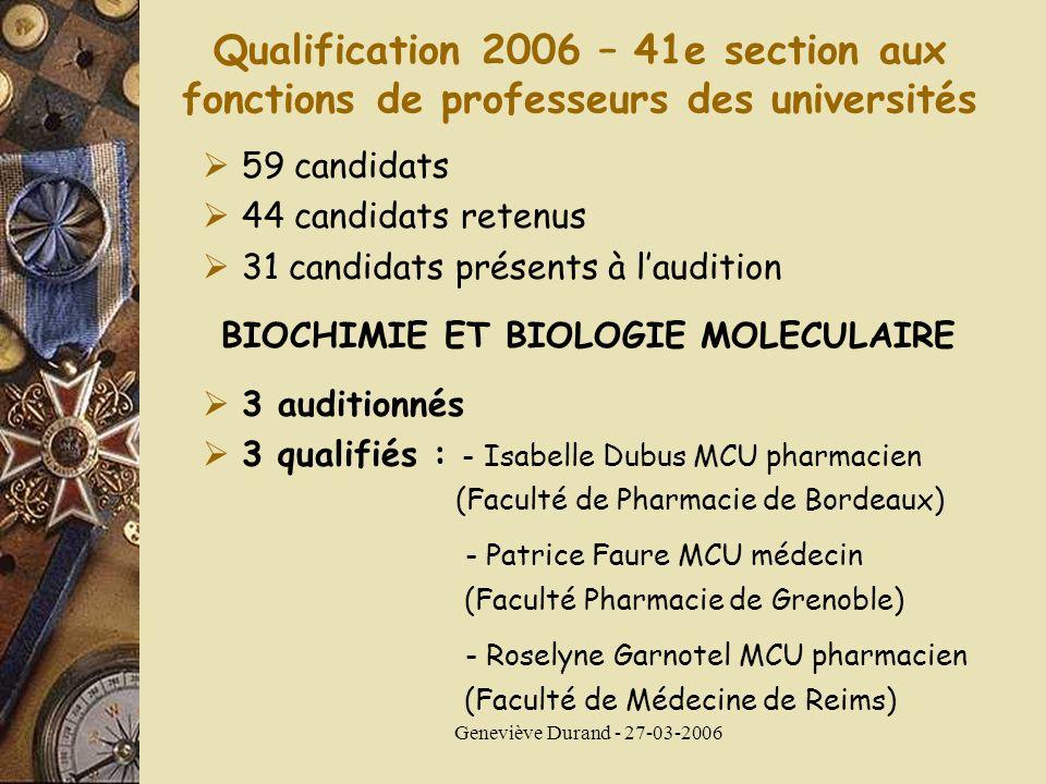 Geneviève Durand - 27-03-2006 Qualification 2006 – 41e section aux fonctions de professeurs des universités 59 candidats 44 candidats retenus 31 candidats présents à laudition BIOCHIMIE ET BIOLOGIE MOLECULAIRE 3 auditionnés 3 qualifiés : - Isabelle Dubus MCU pharmacien (Faculté de Pharmacie de Bordeaux) - Patrice Faure MCU médecin (Faculté Pharmacie de Grenoble) - Roselyne Garnotel MCU pharmacien (Faculté de Médecine de Reims)
