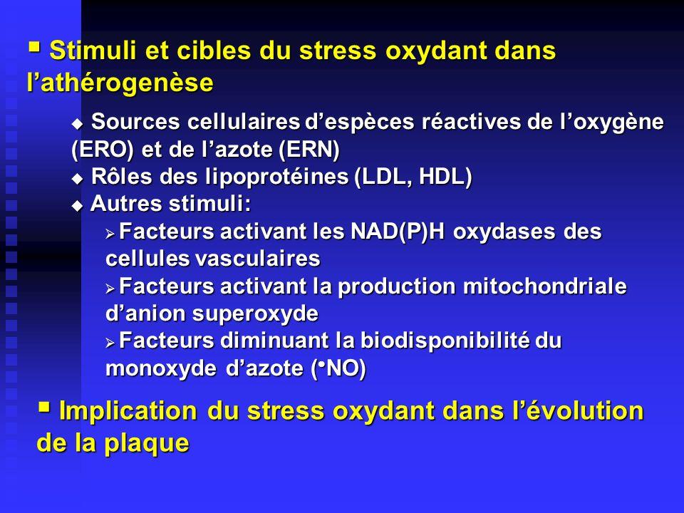 Mécanismes potentiels par lesquels les LDL oxydées participeraient à lathérogenèse (1) Action sur les monocytes-macrophages Action sur les monocytes-macrophages Lyso-PC action chimiotactique sur les monocytes circulants Lipides oxydés production de chimiokines pro- inflammatoiresde facteurs chimiotactiques et de croissance Lipides oxydés production de chimiokines pro- inflammatoires (IL-6), de facteurs chimiotactiques (MCP-1) et de croissance (M-CSF) inflammation Reconnaissance des LDL oxydées par des récepteurs « scavenger » Reconnaissance des LDL oxydées par des récepteurs « scavenger » (CD36), de façon non régulée par la concentration de cholestérol intracellulaire Oxystérols synthèse de métalloprotéases matricielles Oxystérols synthèse de métalloprotéases matricielles (MMP) remodelage matriciel progression de la lésion