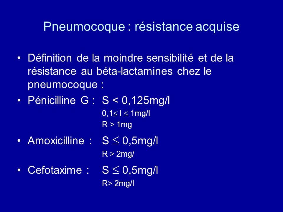Pneumocoque : résistance acquise Définition de la moindre sensibilité et de la résistance au béta-lactamines chez le pneumocoque : Pénicilline G : S <
