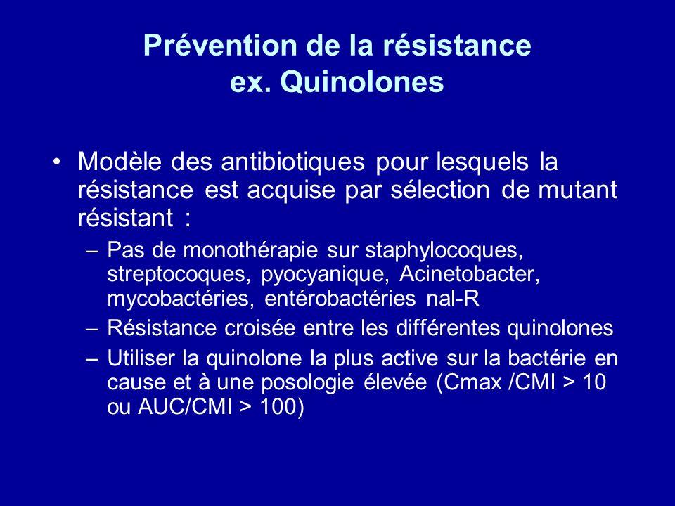 Prévention de la résistance ex. Quinolones Modèle des antibiotiques pour lesquels la résistance est acquise par sélection de mutant résistant : –Pas d