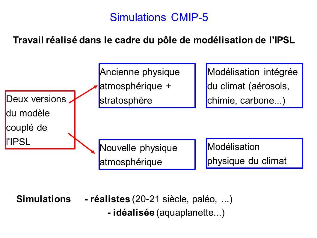 Travail réalisé dans le cadre du pôle de modélisation de l'IPSL Ancienne physique atmosphérique + stratosphère Deux versions du modèle couplé de l'IPS