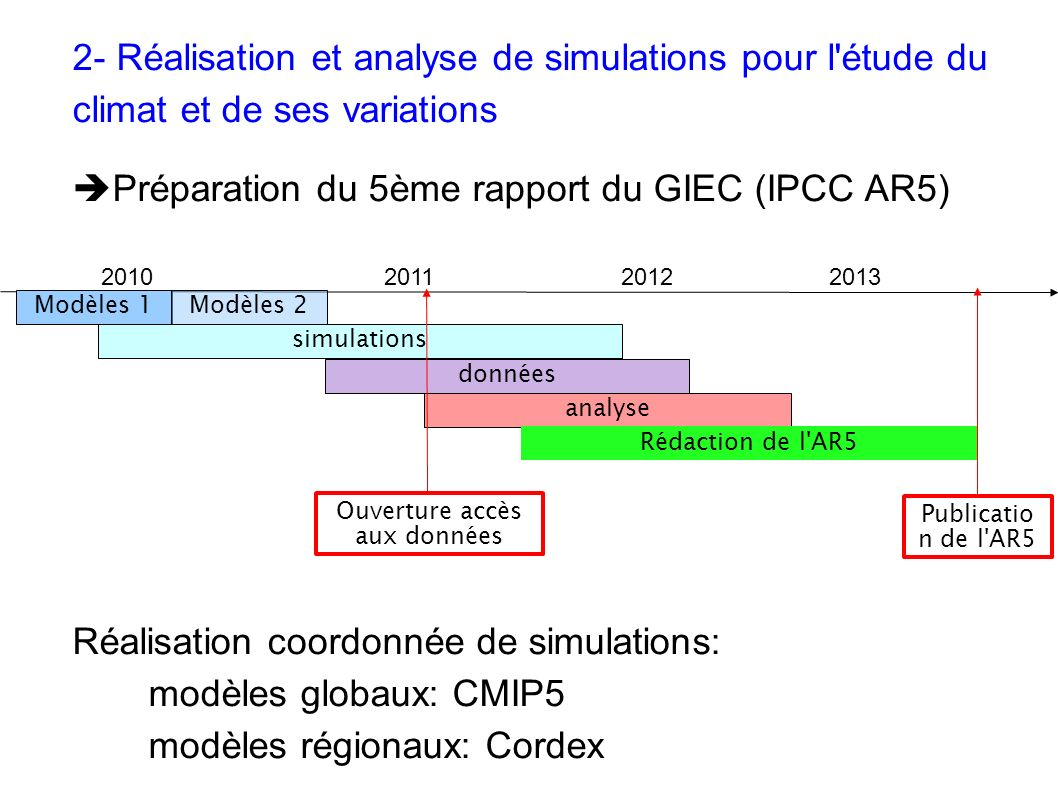 2- Réalisation et analyse de simulations pour l étude du climat et de ses variations Préparation du 5ème rapport du GIEC (IPCC AR5) Réalisation coordonnée de simulations: modèles globaux: CMIP5 modèles régionaux: Cordex 201020112012 2013 Ouverture accès aux données Publicatio n de l AR5 Modèles 1 simulations données analyse Rédaction de l AR5 Modèles 2