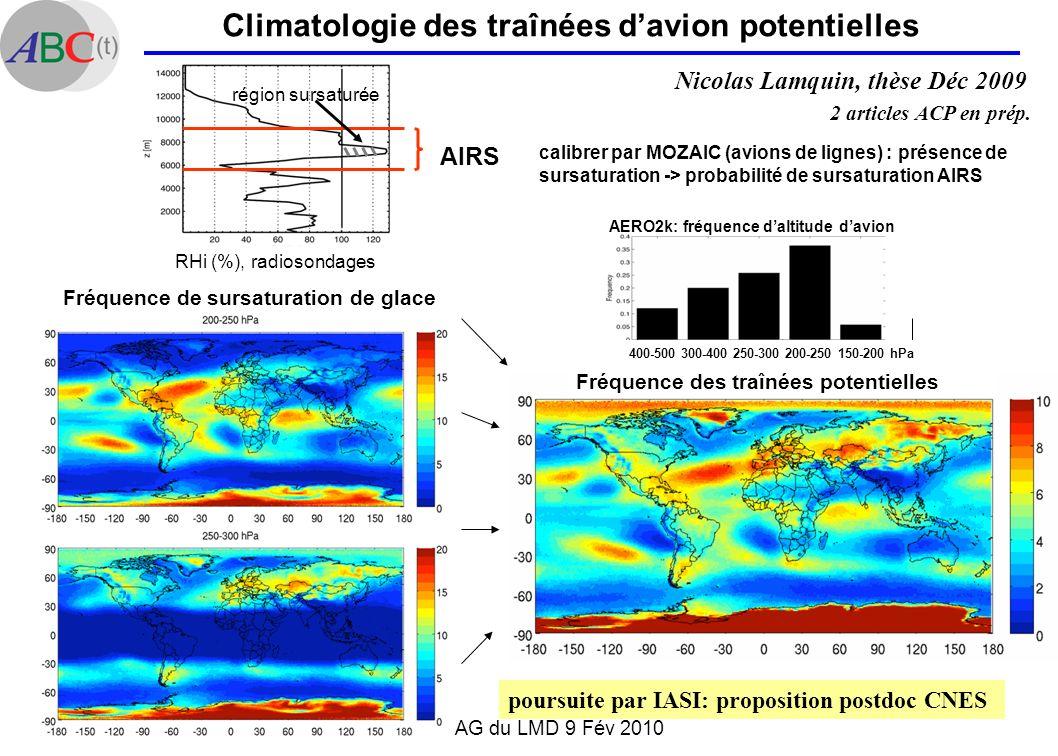 AG du LMD 9 Fév 2010 Climatologie des traînées davion potentielles Nicolas Lamquin, thèse Déc 2009 2 articles ACP en prép. calibrer par MOZAIC (avions