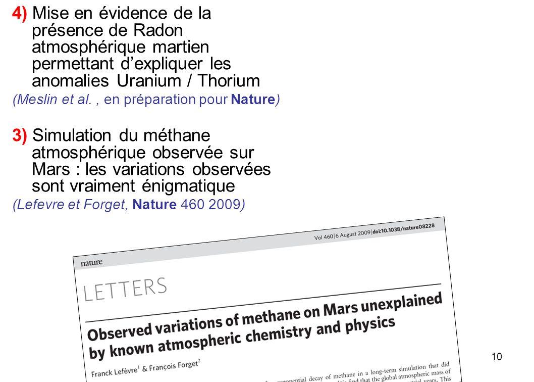 10 4) Mise en évidence de la présence de Radon atmosphérique martien permettant dexpliquer les anomalies Uranium / Thorium (Meslin et al., en préparat